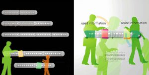 Magazine rack / concept design for JIDA